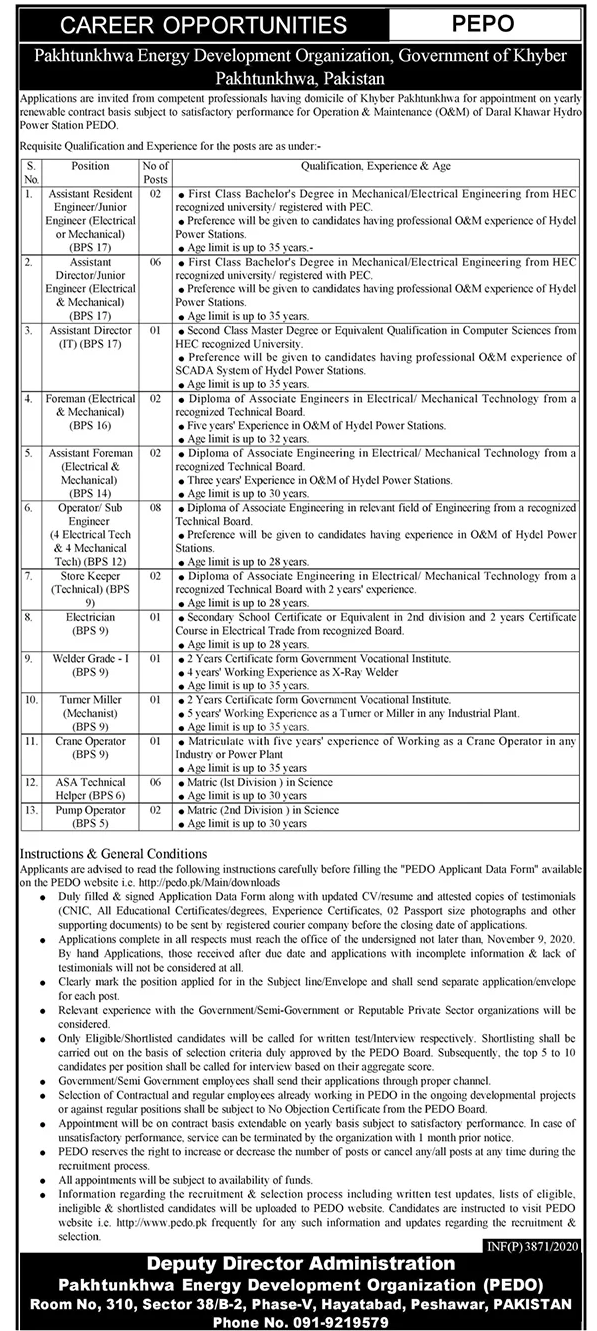 Pakhtunkhwa Energy Development Organization Jobs October 2020