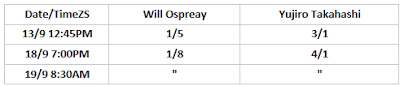 Will Ospreay .vs. Yujiro Takahashi: G1 Climax 30 Betting Odds
