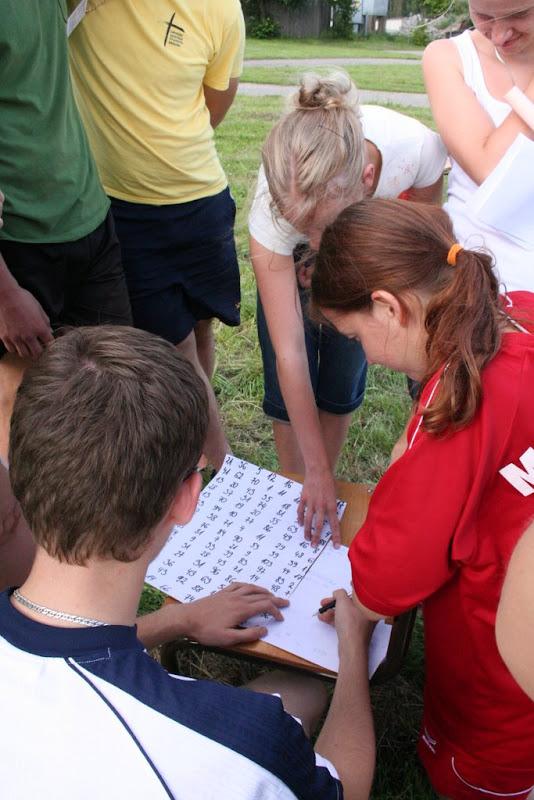 Vasaras komandas nometne 2008 (1) - IMG_3481.JPG