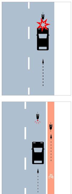 Un vehículo alcanza a un ciclista por detrás