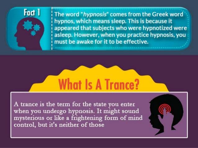 Hipnosis para adelgazar mexico df