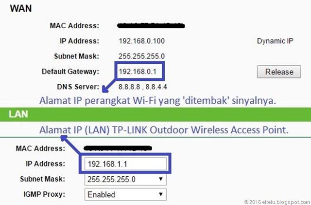 Alamat IP Wireless Access Point