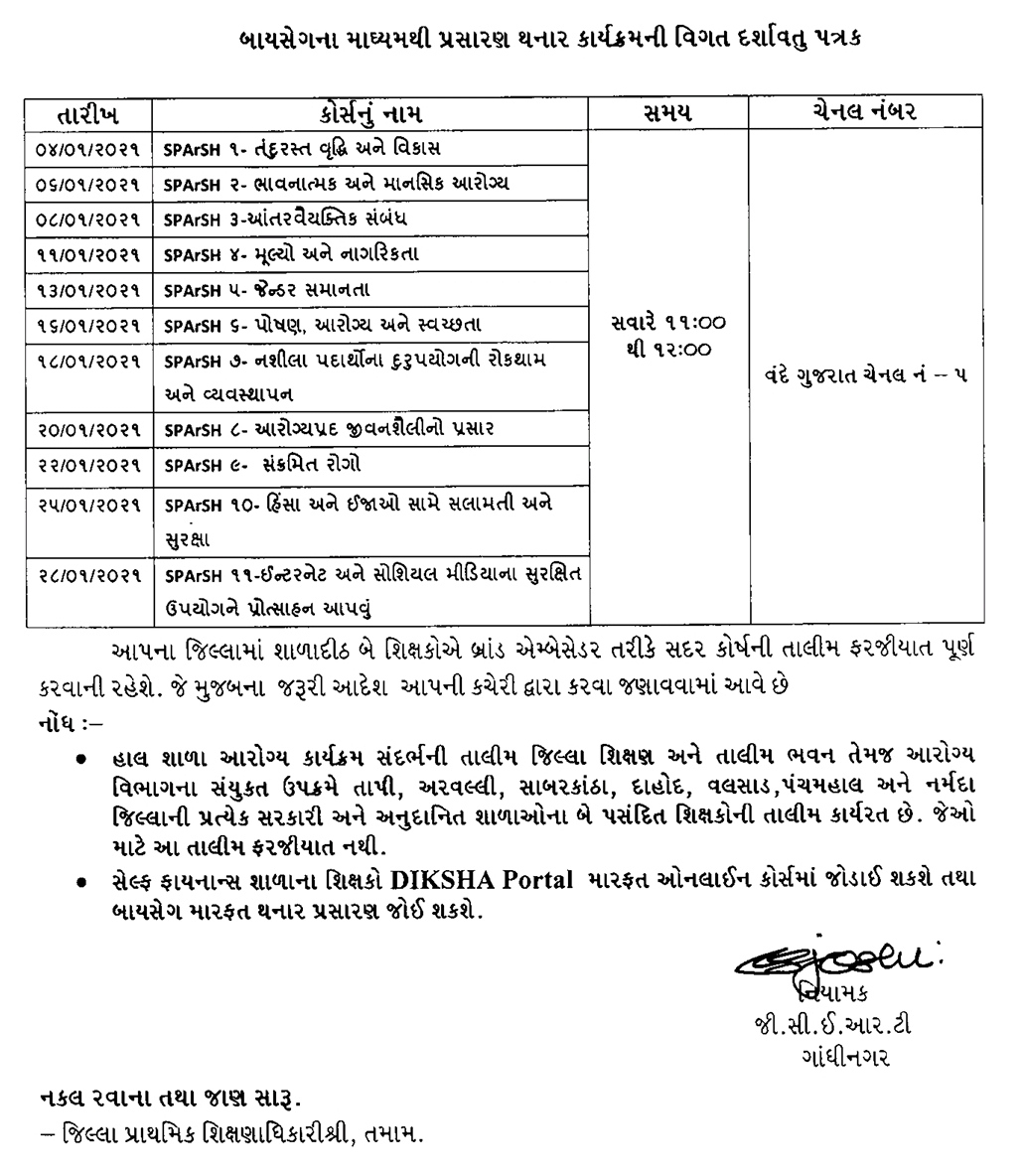 SPARSH TALIM TIME TABLE