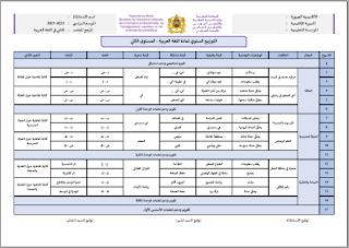 توزيع سنوي: كتابي في اللغة العربية المستوى الثاني 2021/2022