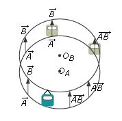 شرح لدرس الحركة السكون مع 3.png