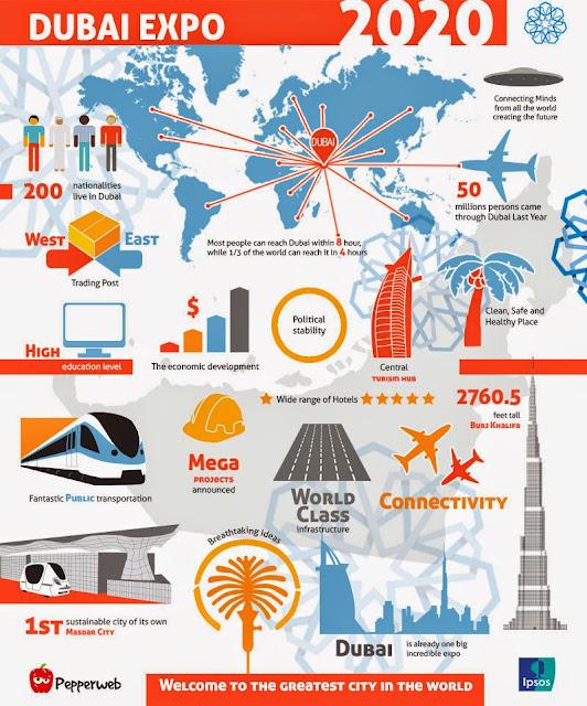Infographix - dubai-expo-2020.jpg