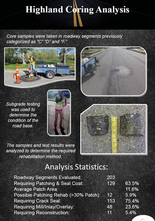 2016-06-23 Pavement Management 4