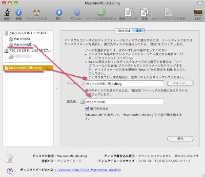 ディスクイメージからOSを復元する