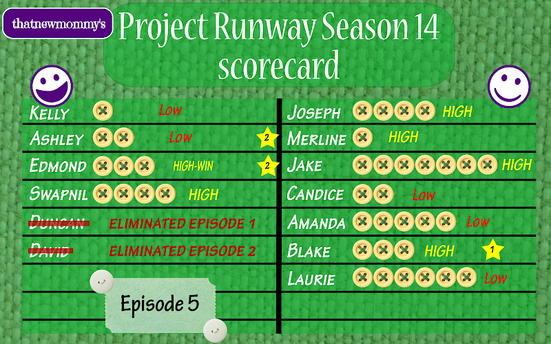Fantasy Project Runway Season 14 Scorecard - Gunn and Heid (14x05)