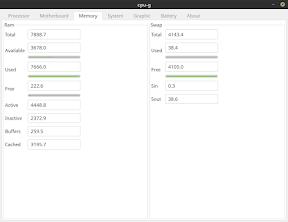 Monitorizar la memoria en Linux Mint y Ubuntu con CPU-G. Memoria RAM y Swap.