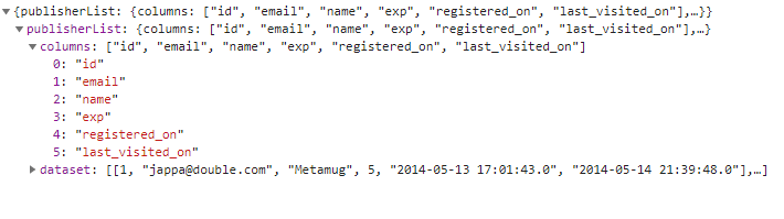 Metamug json dataset response