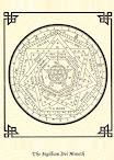 Sigillum Dei Aemeth or Seal of the Truth of God English Version