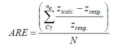 caracterización de la fracción pesada error relativo promedio