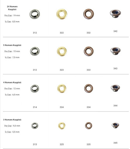 Kuş Gözü fiyat listesi