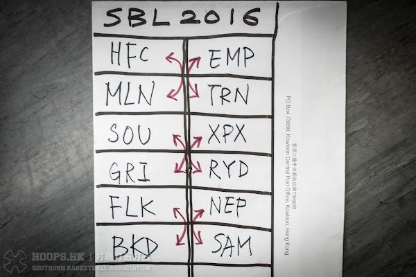 SBL Division Draw 2016