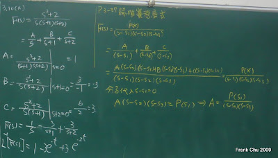 The computation of Inverse Laplace Transform with Heaviside Expansion
