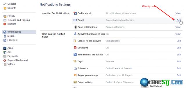 block quảng cáo email từ facebook