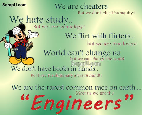 Happy Engineers Day Graphics
