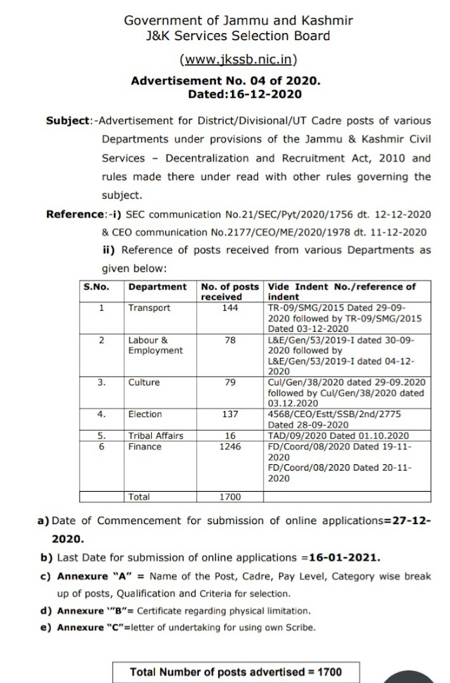 GREAT NEWS:- ADVERTISEMENT FOR 1700 POSTS BY JKSSB