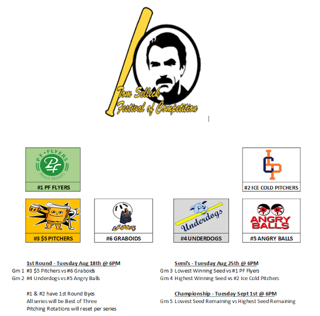Tom Selleck Festival of Competition - 2015