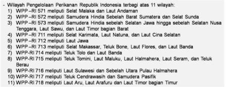 Didi Sadili's Blog: Wilayah Pengelolaan Perikanan Republik Indonesia ...