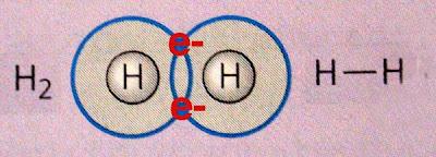 Instrukcije iz kemije - Kovalentna veza, Instrukcije, poduke, repeticije, matematika, kemija, fizika, drugi predmeti, državna matura, upis na medicinski fakultet, klasično ili putem Skypea, sve škole i fakulteti, 095 812 7777