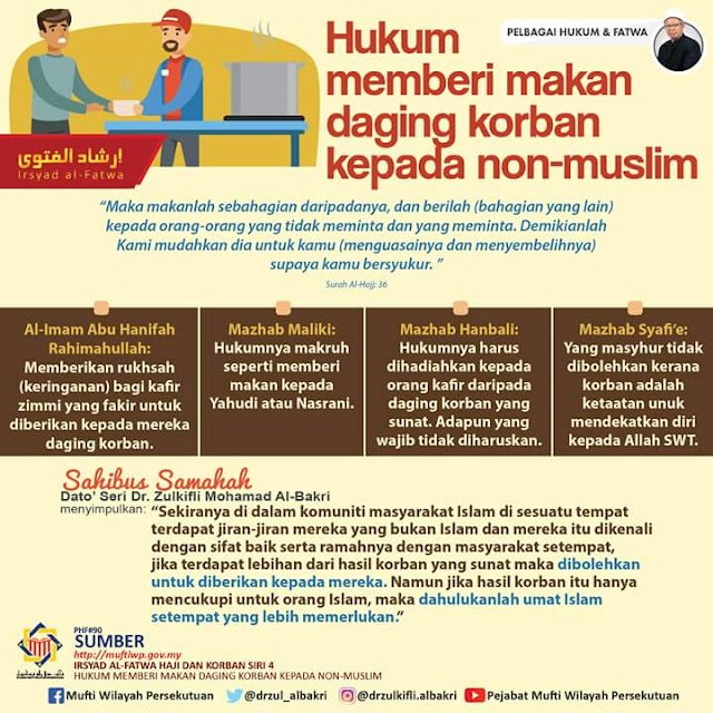 Hukum Beri Daging Korban Kepada Orang Bukan Islam