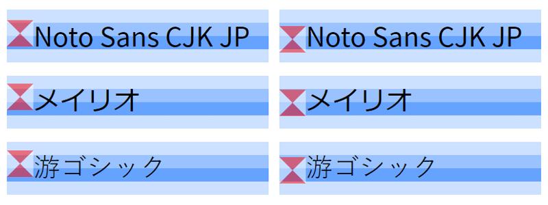 フォントの種類を変えてテストしてみた画像