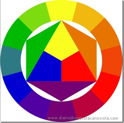 colori-complementari-cerchio-itten