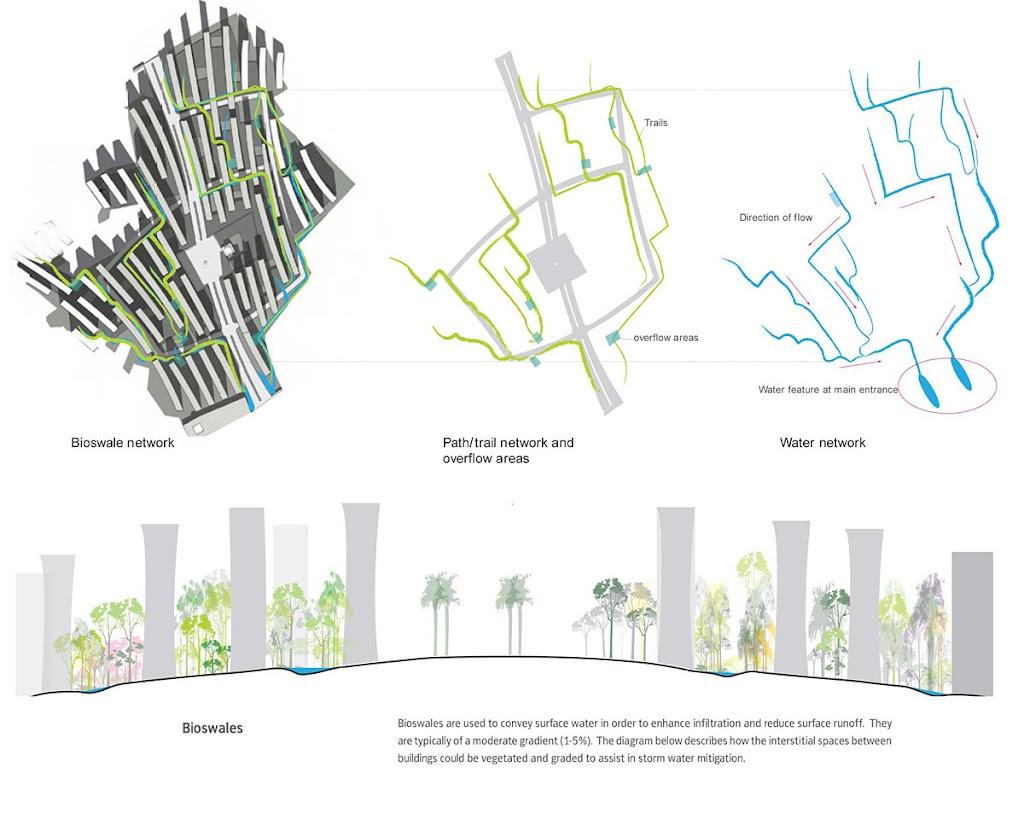 M i l i m e t d e s i g n for Terraplan landscape architects