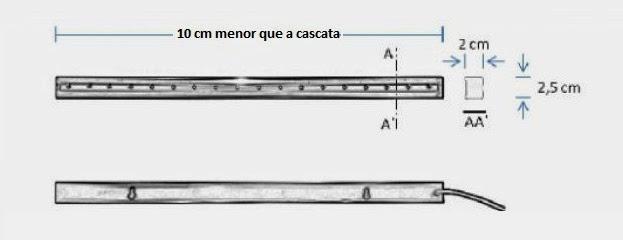 medida da regua