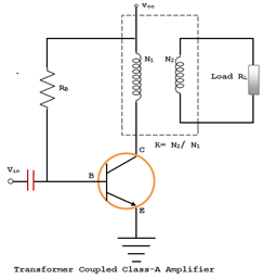 Transformer Coupled Class-A Amplifier