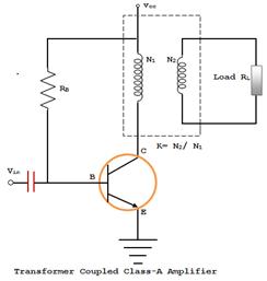 Transformer Coupled Class-A Amplifier