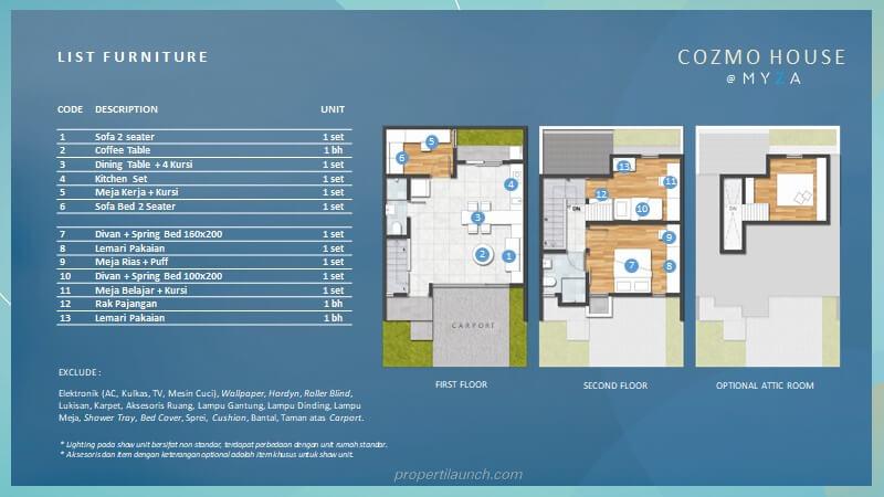 List Furniture Rumah Cozmo House Myza BSD