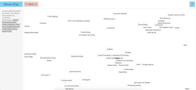 encontre-filmes-semelhantes-com-esse-mapa-de-filmes-online