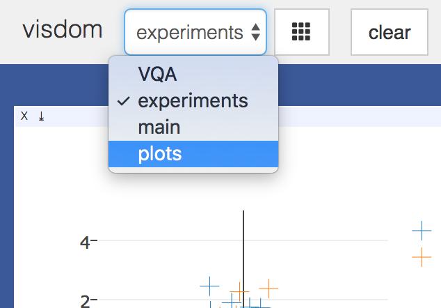 facebookresearch/visdom A flexible tool for creating, organizing