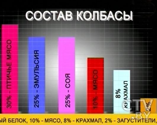 gd_20072010_dobavki_18_0x0