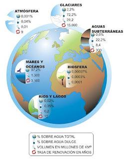 Cuaderno de Ciencias Naturales: marzo 2011