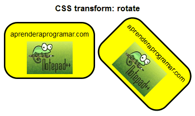 css transform rotate