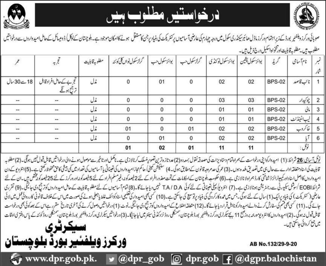 Workers Welfare Board Balochistan Jobs October 2020