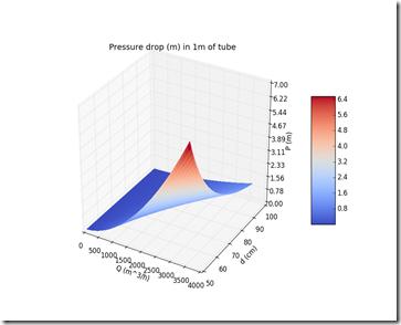 3d_plot_1