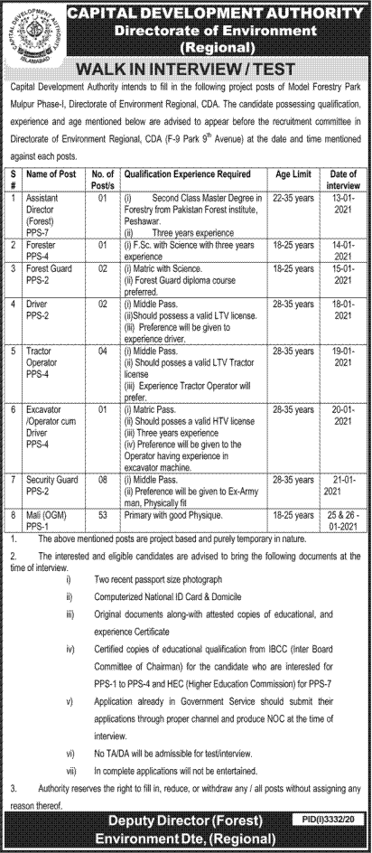 Capital Development Authority CDA Jobs 2021