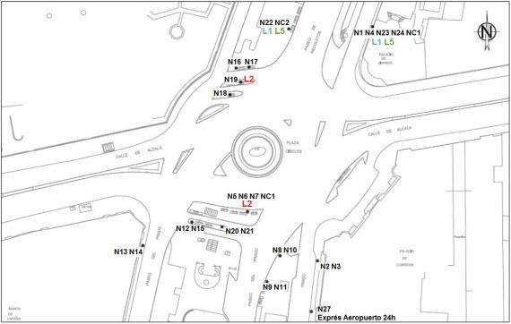 Localización de cabeceras de los autobuses nocturnos o búhos en Cibeles - pincha para ampliar el plano
