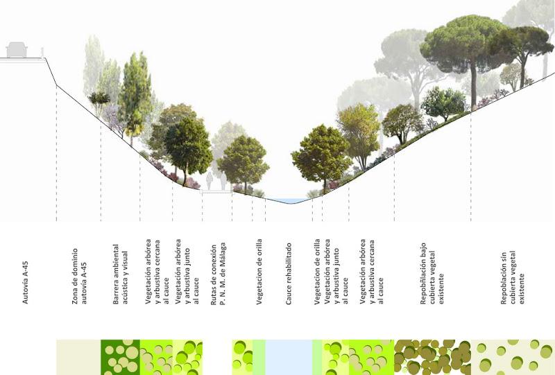 concurso arquitectura terceros málaga guadalmedina propuesta