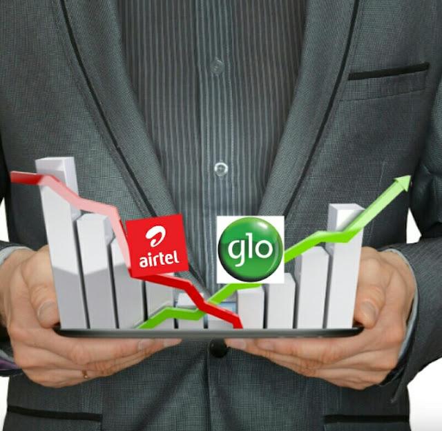 Glo, airtel 500 Naira data Subscription code, cheapest data plan