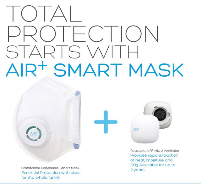 Source: Air + Smart Mask