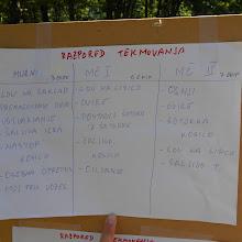 Državni mnogoboj, Mirna 2016 - DSCN5409.JPG