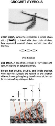 @@@crochet symbol stitches3