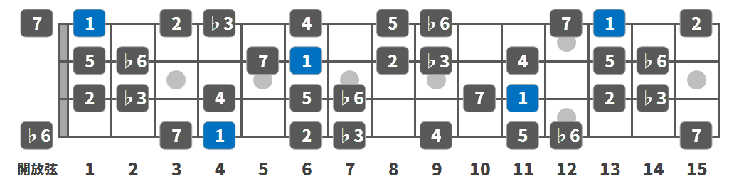 aflat-harmonic_minor_scale_bass05.png