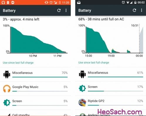 Hình 4 - Cách khắc phục lỗi trên hệ điều hành Android 5.0 Lollipop